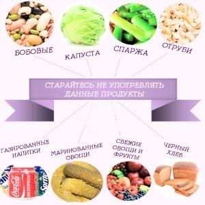 Zapreshhennye-pered-sdachej-analiza-produkty