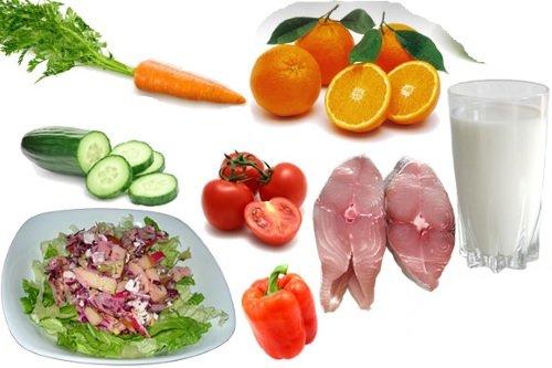 Besshlakovaja-dieta