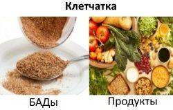 Kletchatka-BADy-i-produkty