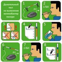 Dyhatelnyj-test