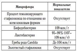 Rasshifrovka-analiza