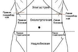 Oblasti-boli