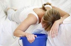Симптомы внутреннего кровотечения