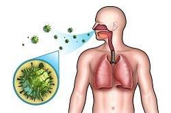 pasprostranenie-kishechnogo-grippa