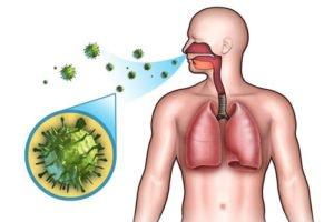В анализе на дисбактериоз обнаружен золотистый стафилококк