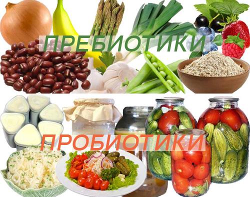 Продукты, содержащие пре- и пробиотики