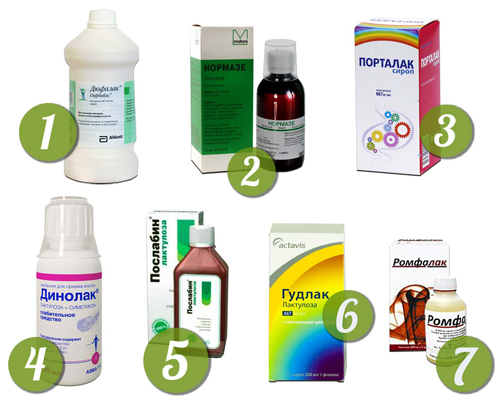 Препараты на основе лактулозы