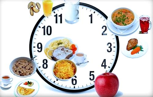 перерыв между приемами пищи
