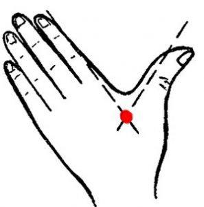 Где располагается точка от тошноты и как выполнять массаж?